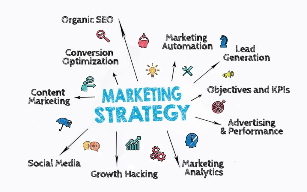 Digital Marketing Strategy Consulting Yasser Ahmad
