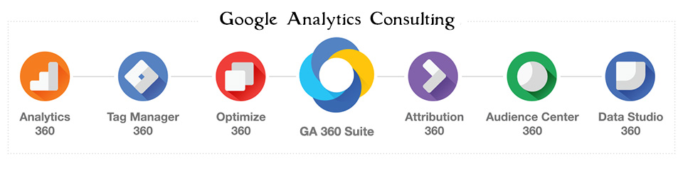 Google Analytics Consultant - Consulting MENA